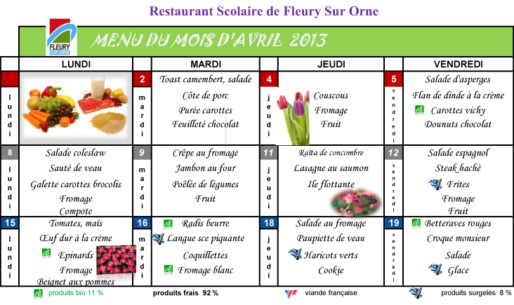 Menu du mois d'Avril 2013