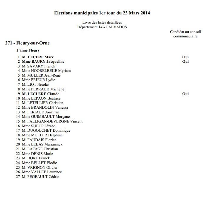Liste préfecture