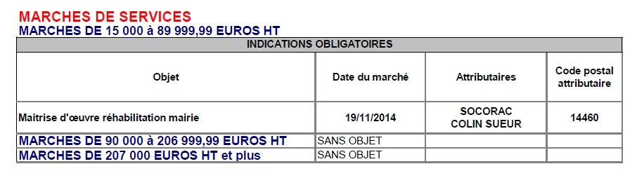 Tableau récapitulatif des marchés 2014 à partir de 15 000 euros (2)