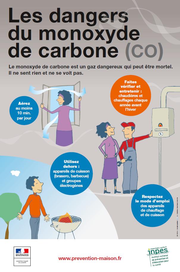 les-dangers-du-monoxyde-de-carbone